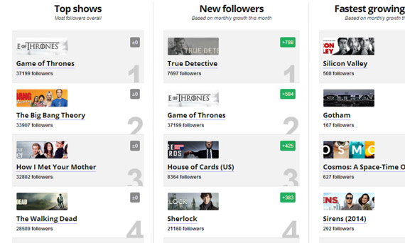 Keep track of your favorite TV shows! - TV Episode Calendar